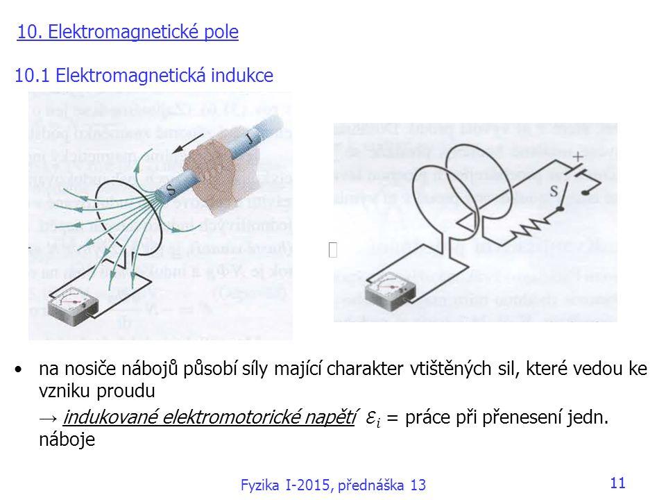 11 10. Elektromagnetické pole Fyzika I-2015, přednáška 13 11