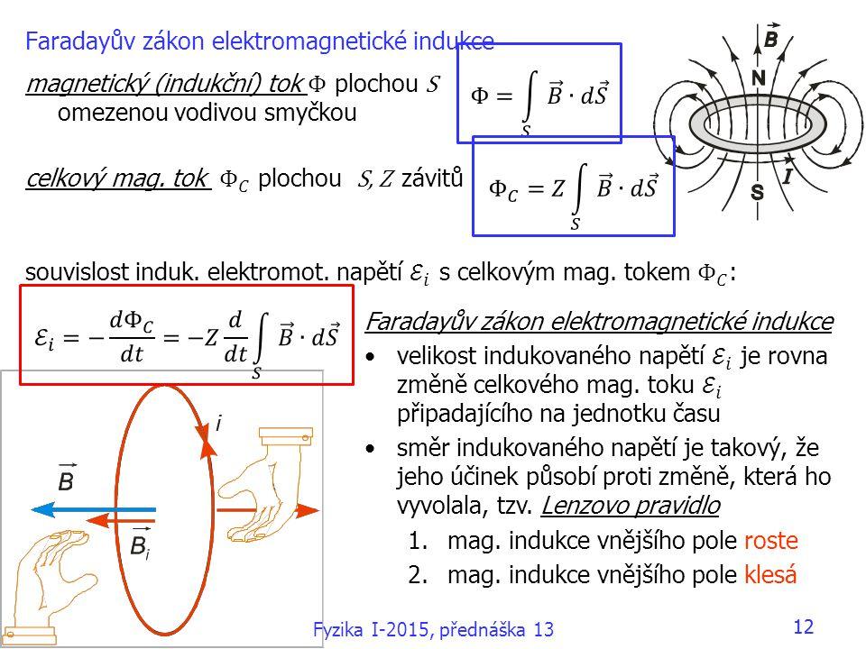 12 Fyzika I-2015, přednáška 13 12