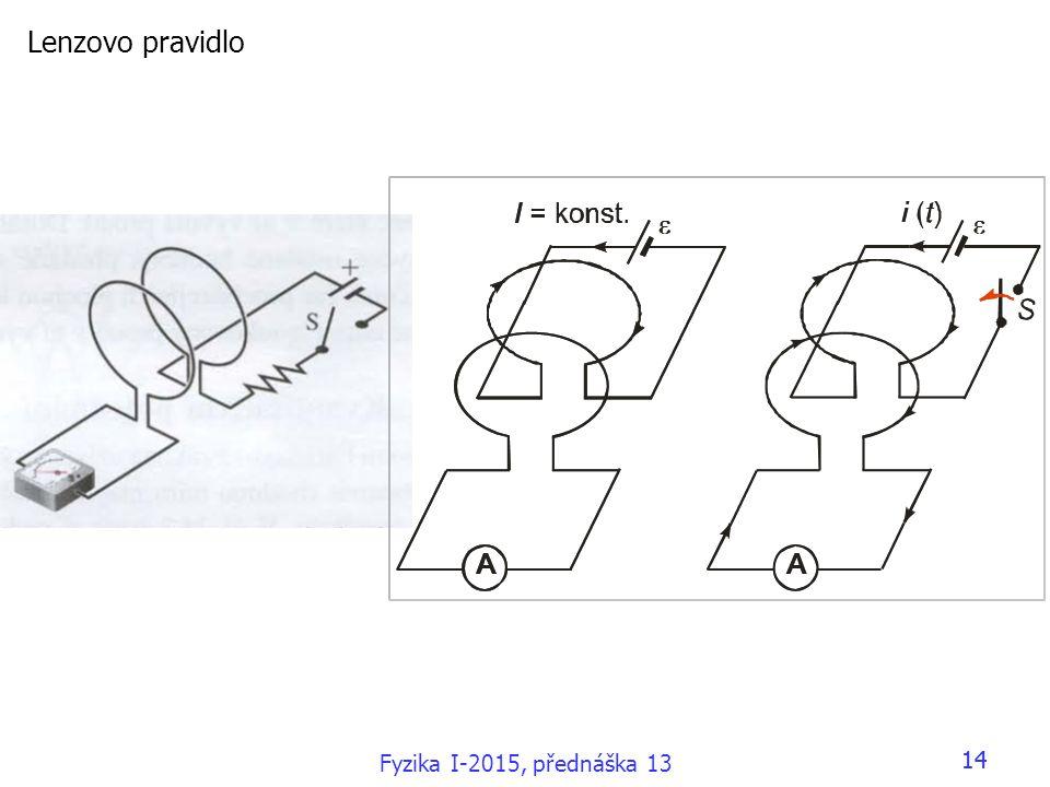 14 Lenzovo pravidlo Fyzika I-2015, přednáška 13 14