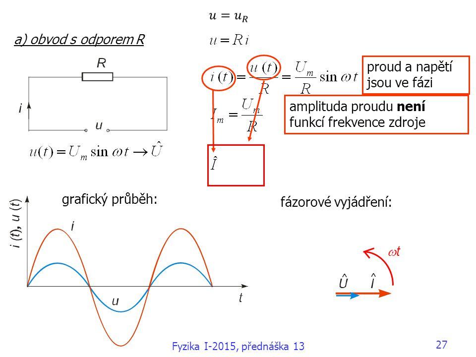 a) obvod s odporem R fázorové vyjádření: grafický průběh: amplituda proudu není funkcí frekvence zdroje proud a napětí jsou ve fázi tt Fyzika I-2015, přednáška 13 27