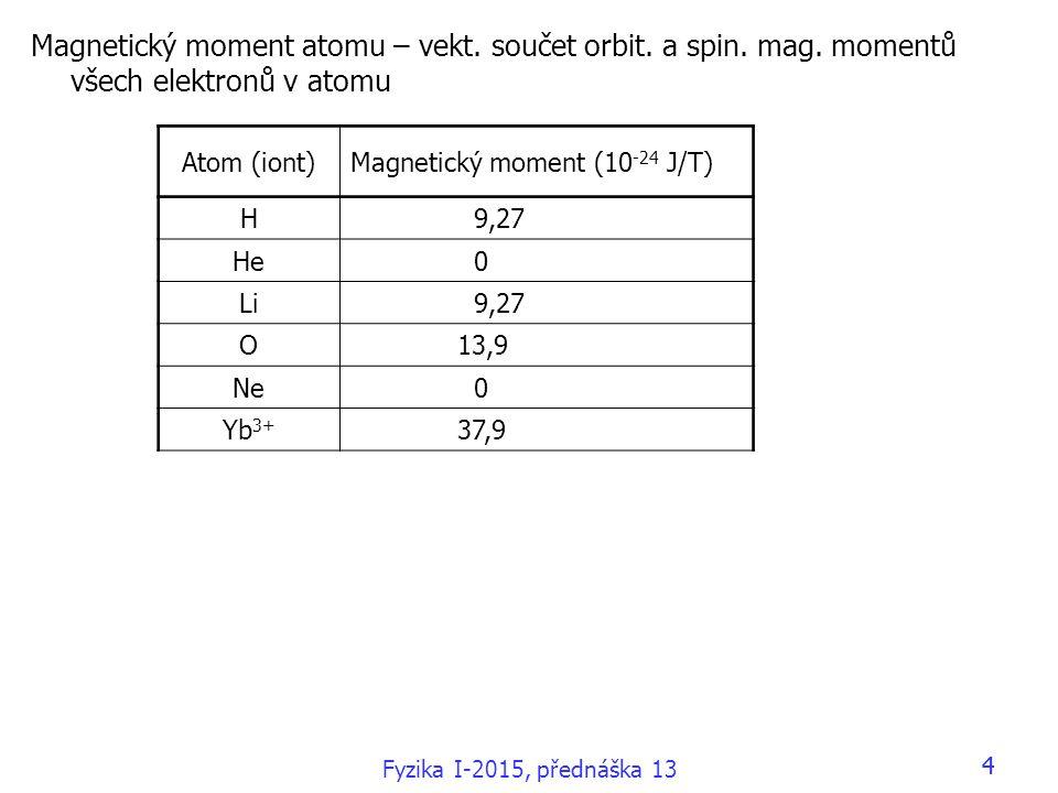 4 Magnetický moment atomu – vekt. součet orbit. a spin. mag. momentů všech elektronů v atomu Atom (iont)Magnetický moment (10 -24 J/T) H 9,27 He 0 Li
