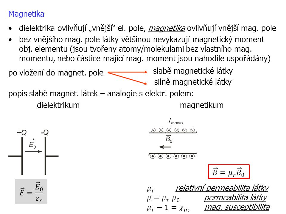 """Magnetika dielektrika ovlivňují """"vnější"""" el. pole, magnetika ovlivňují vnější mag. pole bez vnějšího mag. pole látky většinou nevykazují magnetický mo"""