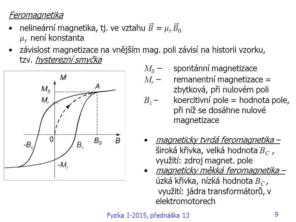 M S – spontánní magnetizace M r – remanentní magnetizace = zbytková, při nulovém poli B c – koercitivní pole = hodnota pole, při níž se dosáhne nulové