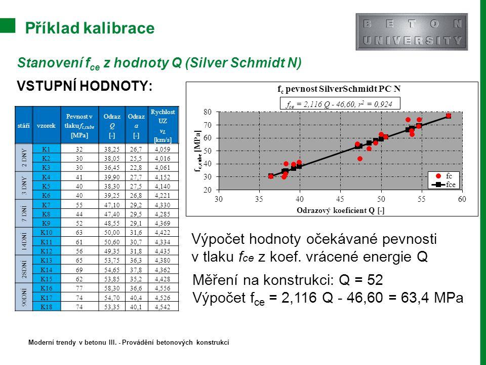 Příklad kalibrace Stanovení f ce z hodnoty Q (Silver Schmidt N) VSTUPNÍ HODNOTY: Výpočet hodnoty očekávané pevnosti v tlaku f ce z koef. vrácené energ