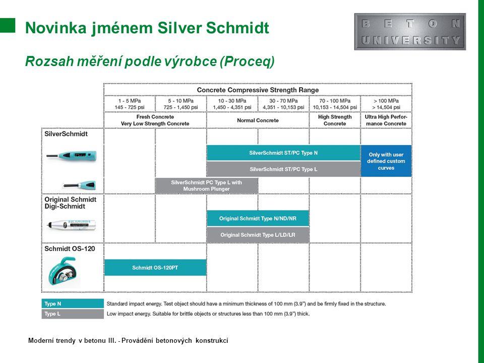 Novinka jménem Silver Schmidt Rozsah měření podle výrobce (Proceq) Moderní trendy v betonu III. - Provádění betonových konstrukcí