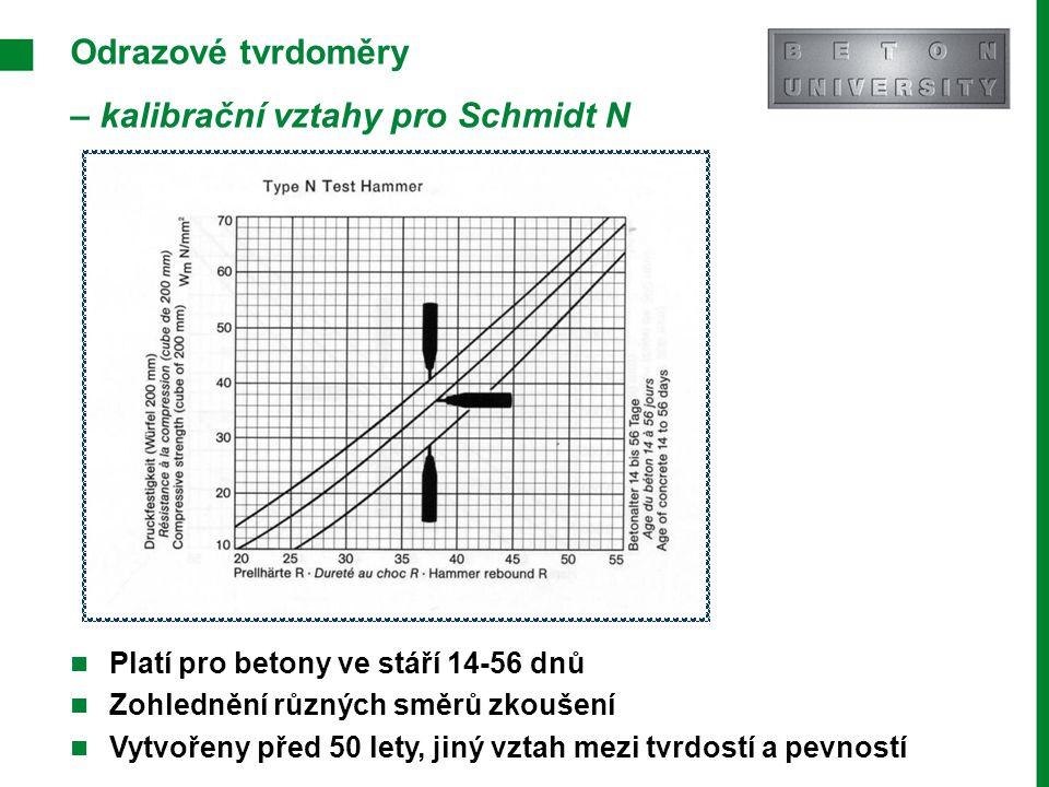 Odrazové tvrdoměry – kalibrační vztahy pro Schmidt N Platí pro betony ve stáří 14-56 dnů Zohlednění různých směrů zkoušení Vytvořeny před 50 lety, jin