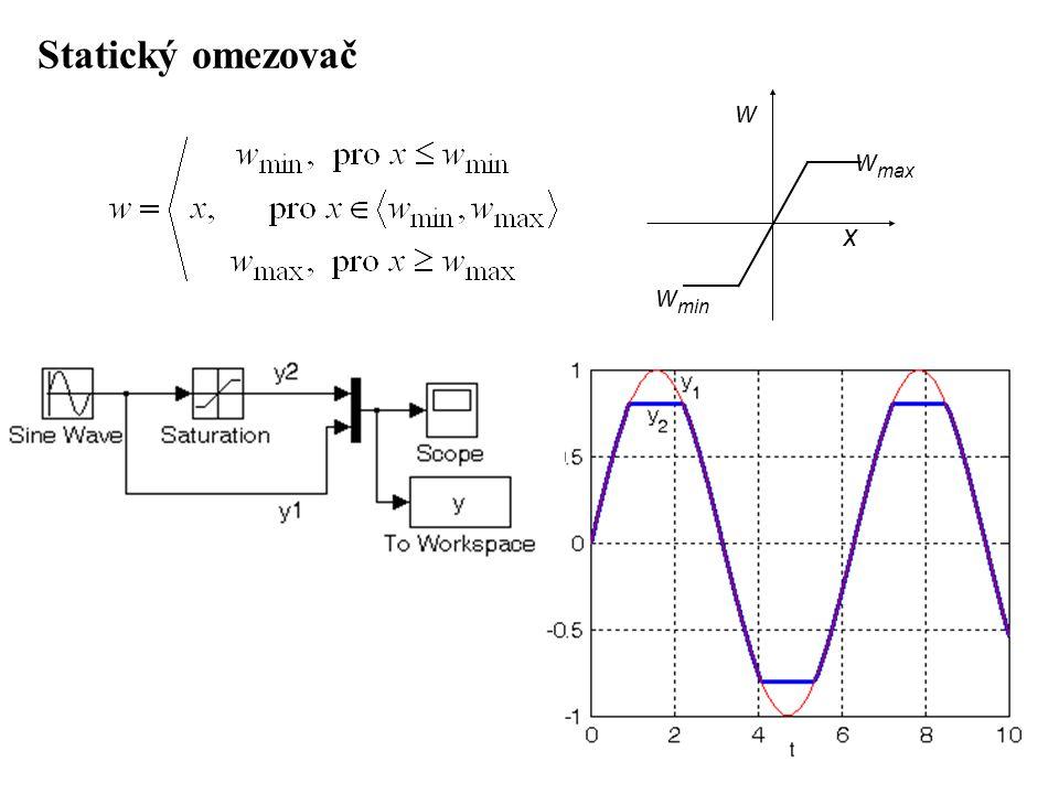 Statický omezovač w max x w w min