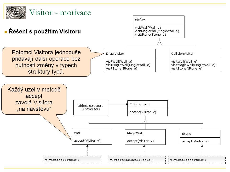 Visitor - motivace Řešení s použitím Visitoru Environment accept(Visitor v) Wall accept(Visitor v) MagicWall accept(Visitor v) Stone accept(Visitor v)