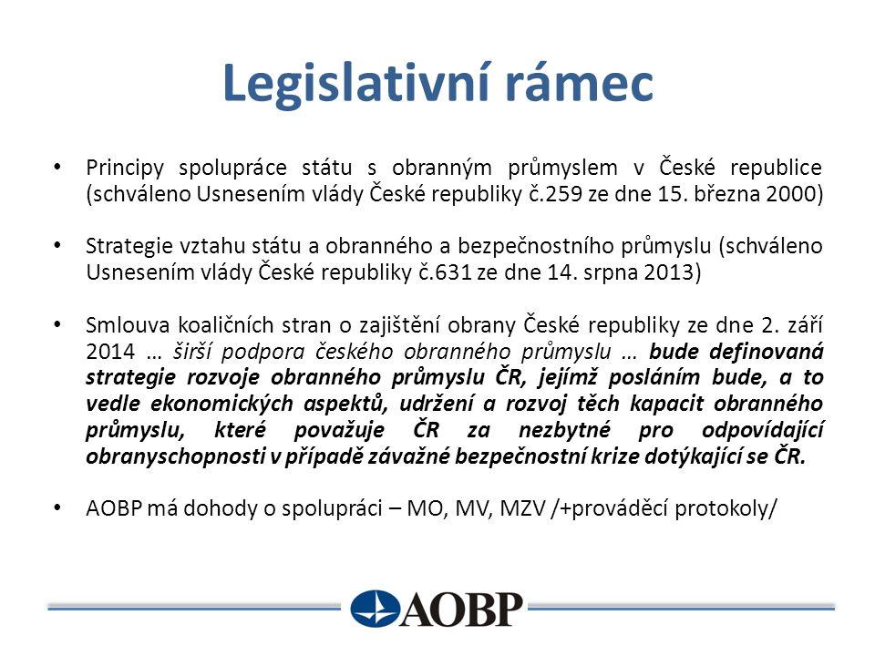 Legislativní rámec Principy spolupráce státu s obranným průmyslem v České republice (schváleno Usnesením vlády České republiky č.259 ze dne 15. března