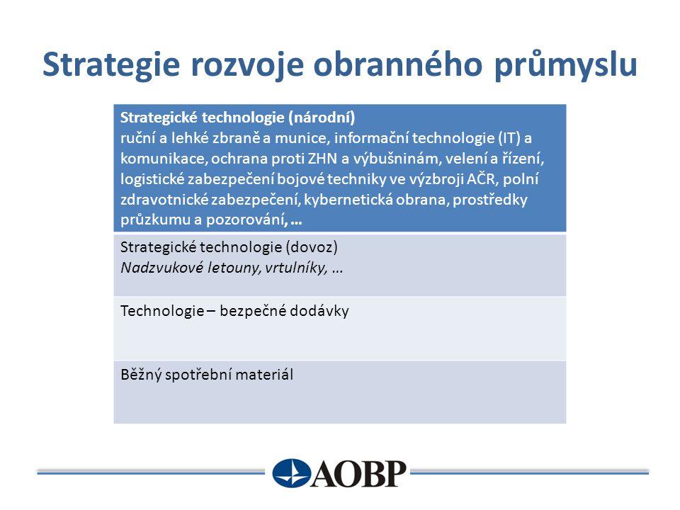 Strategie rozvoje obranného průmyslu Strategické technologie (národní) ruční a lehké zbraně a munice, informační technologie (IT) a komunikace, ochran