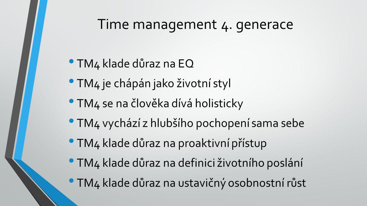 Time management 4. generace TM4 klade důraz na EQ TM4 je chápán jako životní styl TM4 se na člověka dívá holisticky TM4 vychází z hlubšího pochopení s