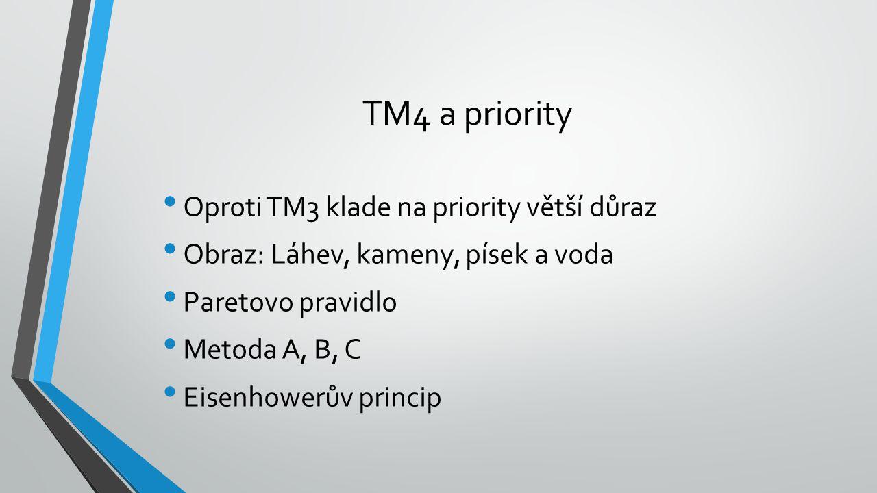 TM4 a priority Oproti TM3 klade na priority větší důraz Obraz: Láhev, kameny, písek a voda Paretovo pravidlo Metoda A, B, C Eisenhowerův princip