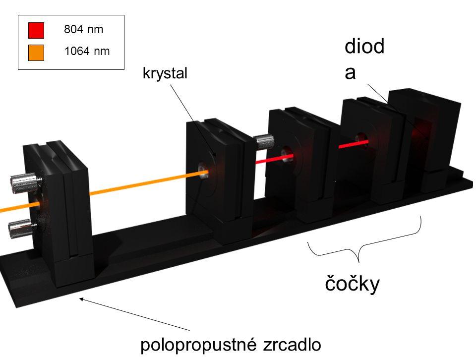 krystal diod a čočky polopropustné zrcadlo 804 nm 1064 nm
