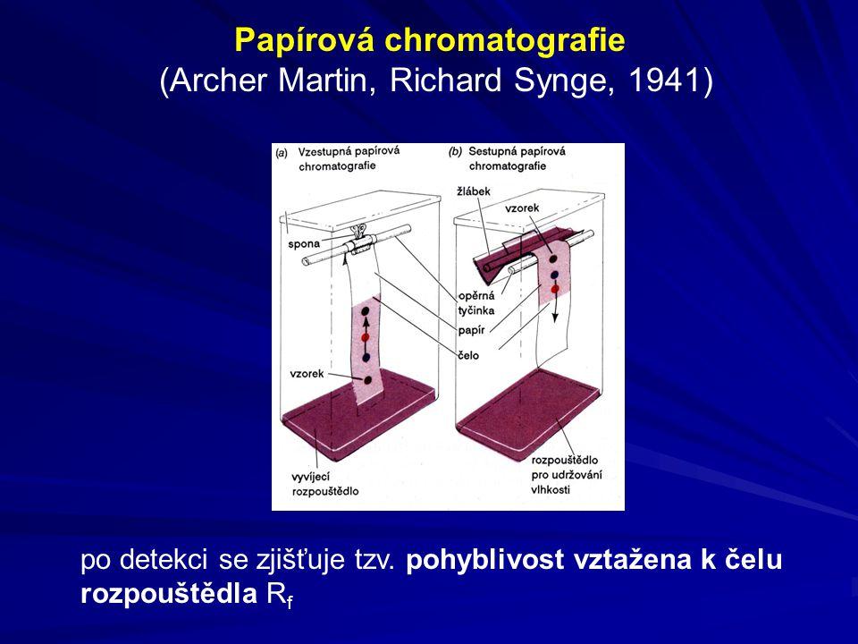 po detekci se zjišťuje tzv. pohyblivost vztažena k čelu rozpouštědla R f Papírová chromatografie (Archer Martin, Richard Synge, 1941)