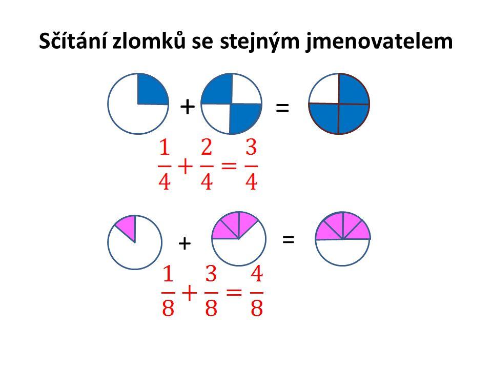 Sčítání zlomků se stejným jmenovatelem + = + =