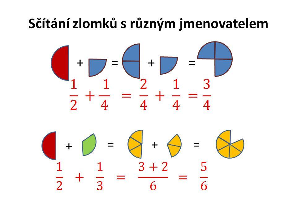 Sčítání zlomků s různým jmenovatelem ++== + + ==