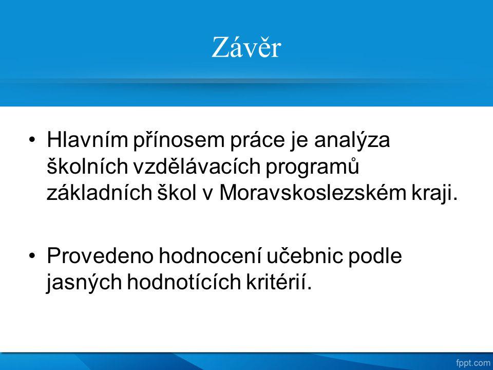 Závěr Hlavním přínosem práce je analýza školních vzdělávacích programů základních škol v Moravskoslezském kraji. Provedeno hodnocení učebnic podle jas