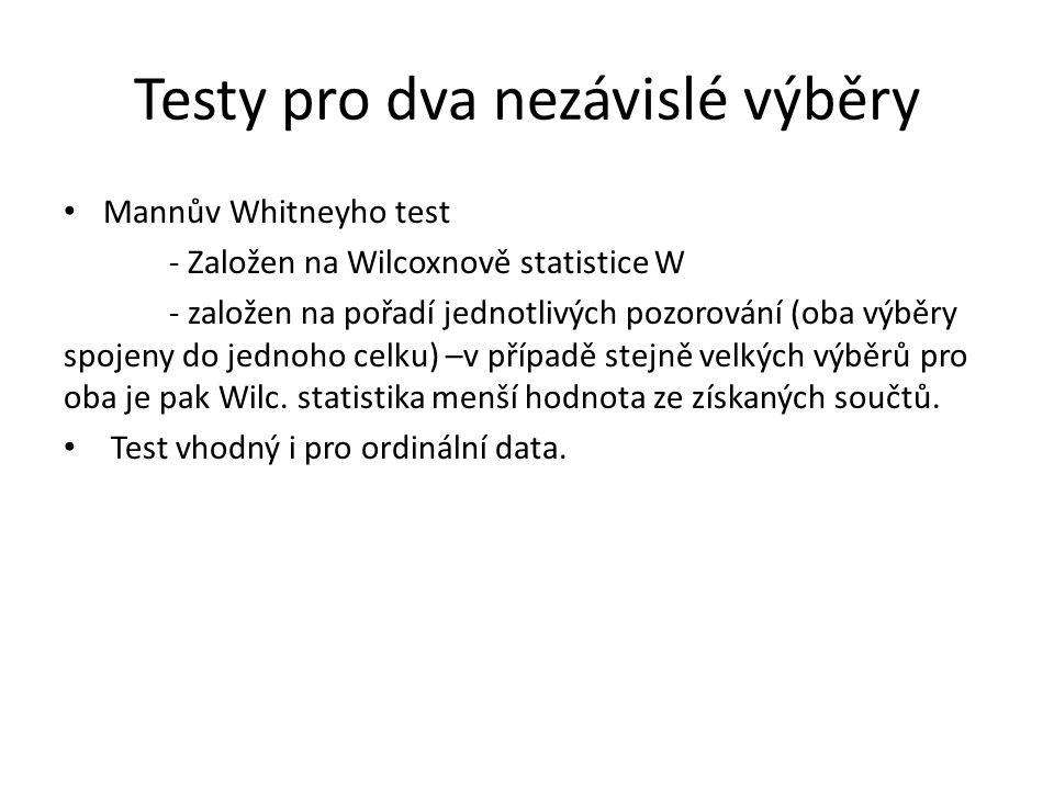 Testy pro dva nezávislé výběry Mannův Whitneyho test - Založen na Wilcoxnově statistice W - založen na pořadí jednotlivých pozorování (oba výběry spojeny do jednoho celku) –v případě stejně velkých výběrů pro oba je pak Wilc.