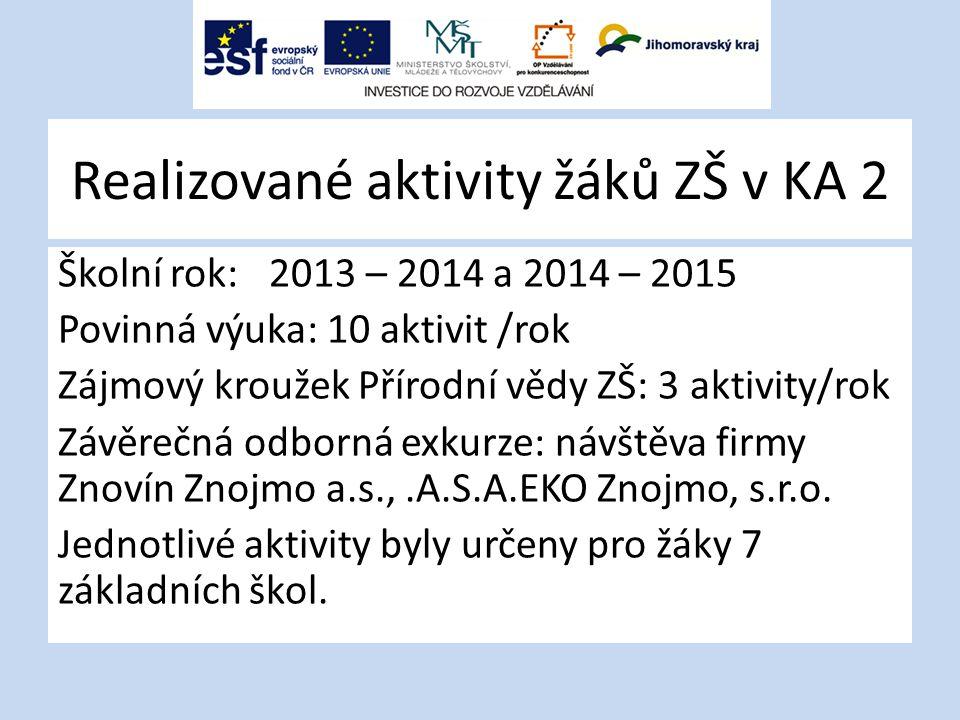 Realizované aktivity žáků ZŠ v KA 2 Školní rok: 2013 – 2014 a 2014 – 2015 Povinná výuka: 10 aktivit /rok Zájmový kroužek Přírodní vědy ZŠ: 3 aktivity/