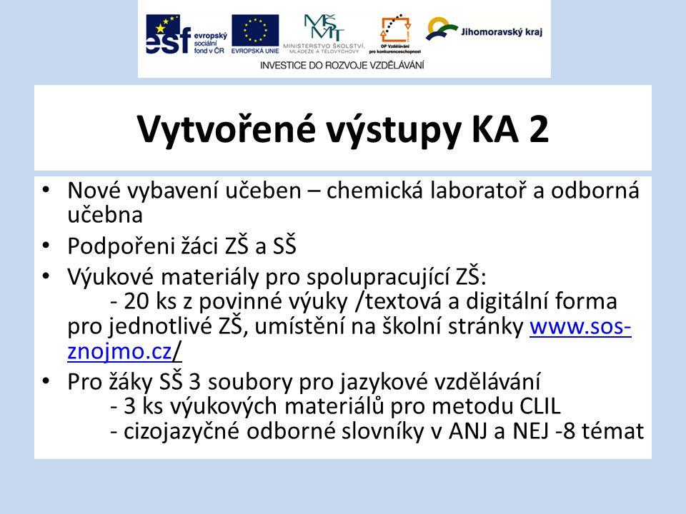 Vytvořené výstupy KA 2 Nové vybavení učeben – chemická laboratoř a odborná učebna Podpořeni žáci ZŠ a SŠ Výukové materiály pro spolupracující ZŠ: - 20