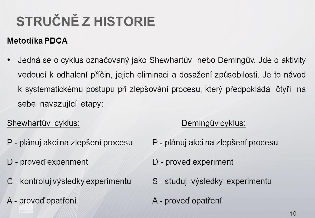 STRUČNĚ Z HISTORIE Metodika PDCA Jedná se o cyklus označovaný jako Shewhartův nebo Demingův. Jde o aktivity vedoucí k odhalení příčin, jejich eliminac