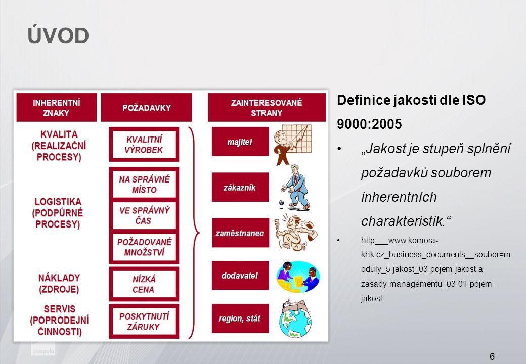 """ÚVOD Definice jakosti dle ISO 9000:2005 """"Jakost je stupeň splnění požadavků souborem inherentních charakteristik."""" http___www.komora- khk.cz_business_"""