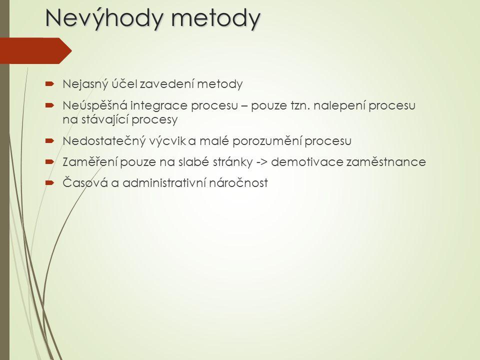 Nevýhody metody  Nejasný účel zavedení metody  Neúspěšná integrace procesu – pouze tzn. nalepení procesu na stávající procesy  Nedostatečný výcvik