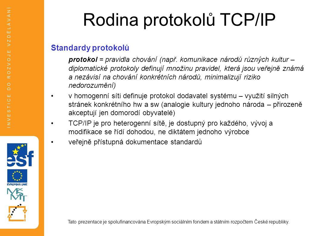 Rodina protokolů TCP/IP Datový komunikační model vrstvový model, kvůli vzhledu nakresleného modelu se používá termín protocol stack v jedné vrstvě může být více protokolů (např.