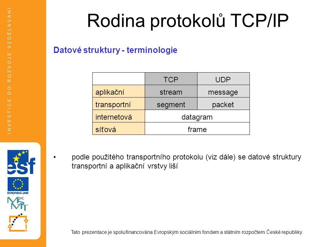 Rodina protokolů TCP/IP Síťová komunikace více procesů běžících v jednom počítači Tato prezentace je spolufinancována Evropským sociálním fondem a státním rozpočtem České republiky.