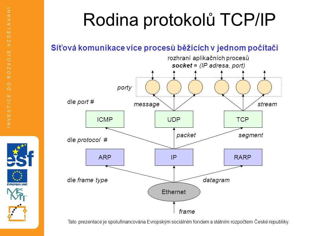TCP/IP - čísla protokolů identifikují protokol ve vrstvě nad IP, kterému se mají předat data 8 bitů v UNIXu v tabulce /etc/protocols ve Windows v souboru \windows\system32\drivers\etc\protocol Tato prezentace je spolufinancována Evropským sociálním fondem a státním rozpočtem České republiky.