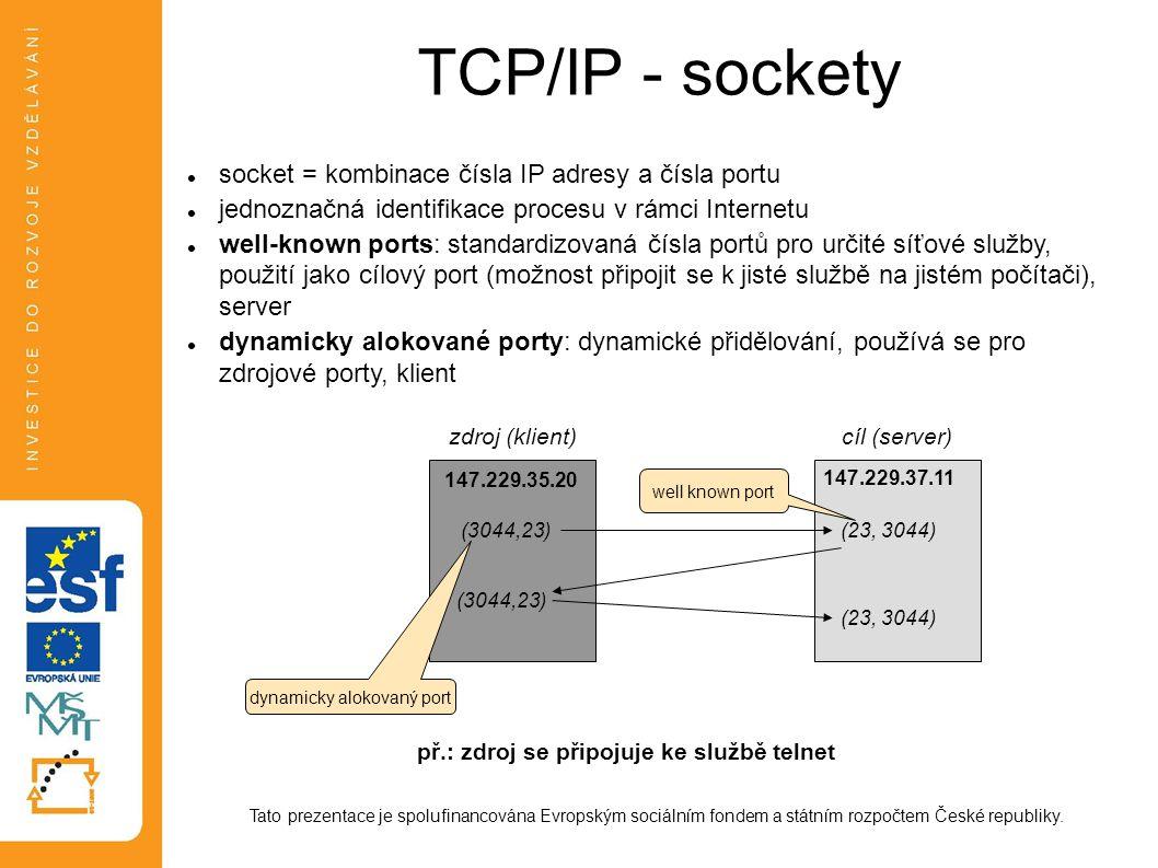 TCP/IP - síťové rozhraní Tato prezentace je spolufinancována Evropským sociálním fondem a státním rozpočtem České republiky.