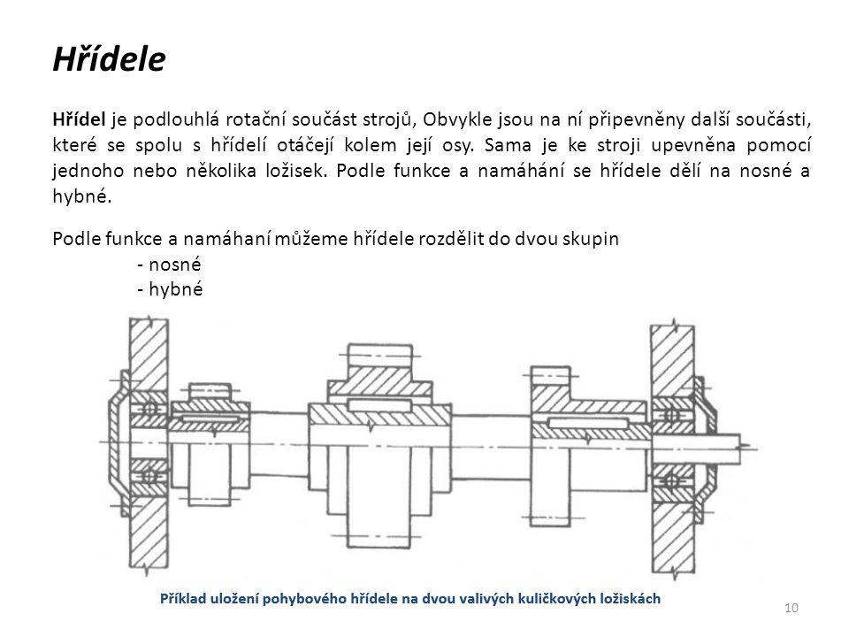 10 Hřídele Hřídel je podlouhlá rotační součást strojů, Obvykle jsou na ní připevněny další součásti, které se spolu s hřídelí otáčejí kolem její osy.