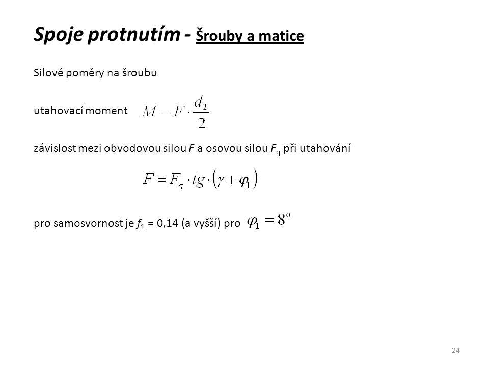 24 Spoje protnutím - Šrouby a matice Silové poměry na šroubu utahovací moment závislost mezi obvodovou silou F a osovou silou F q při utahování pro sa
