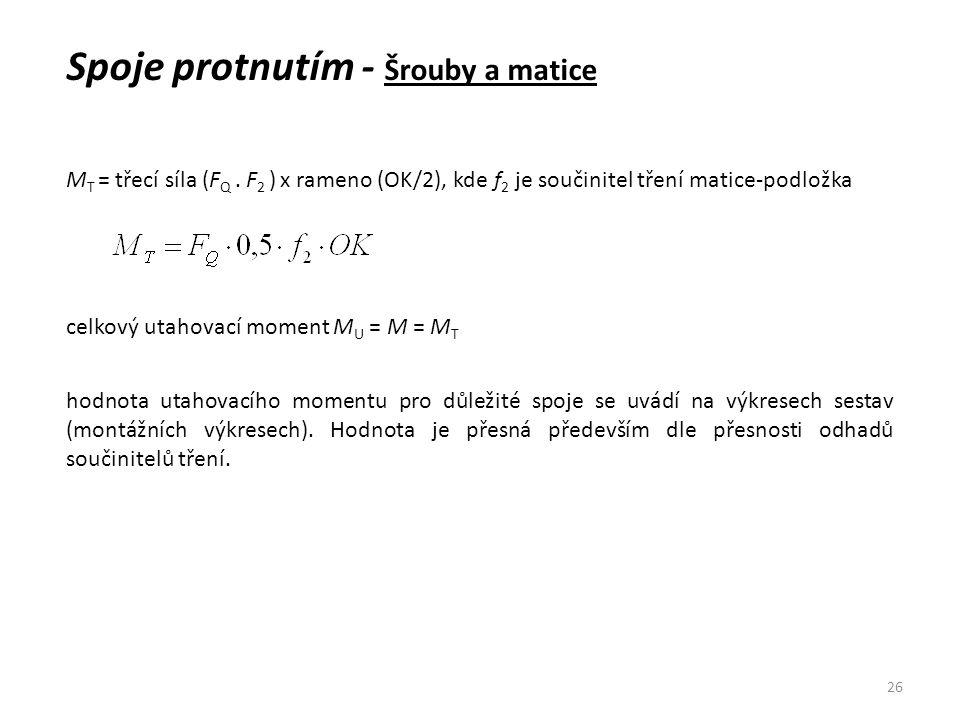 26 Spoje protnutím - Šrouby a matice M T = třecí síla (F Q. F 2 ) x rameno (OK/2), kde f 2 je součinitel tření matice-podložka celkový utahovací momen