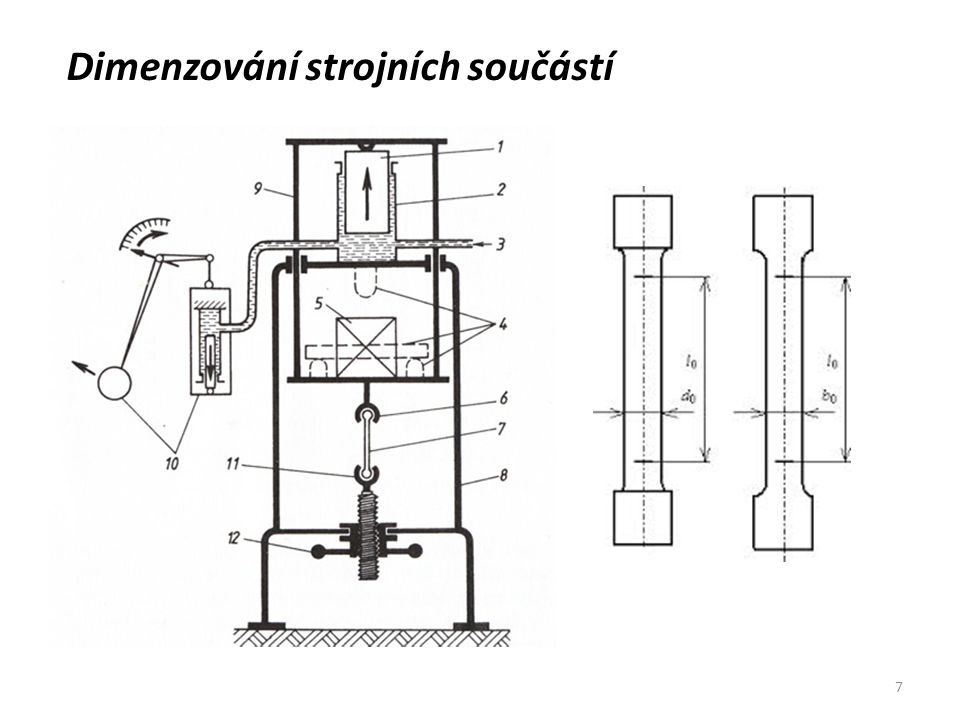 7 Dimenzování strojních součástí