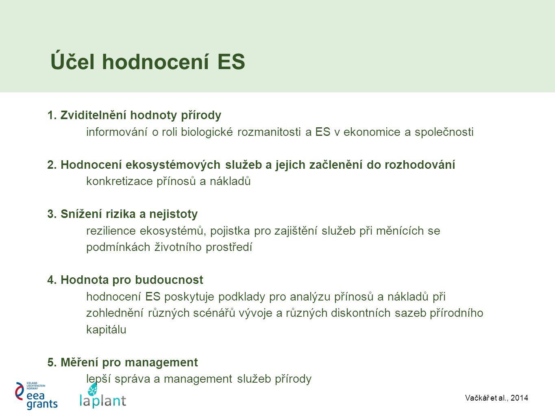 1. Zviditelnění hodnoty přírody informování o roli biologické rozmanitosti a ES v ekonomice a společnosti 2. Hodnocení ekosystémových služeb a jejich