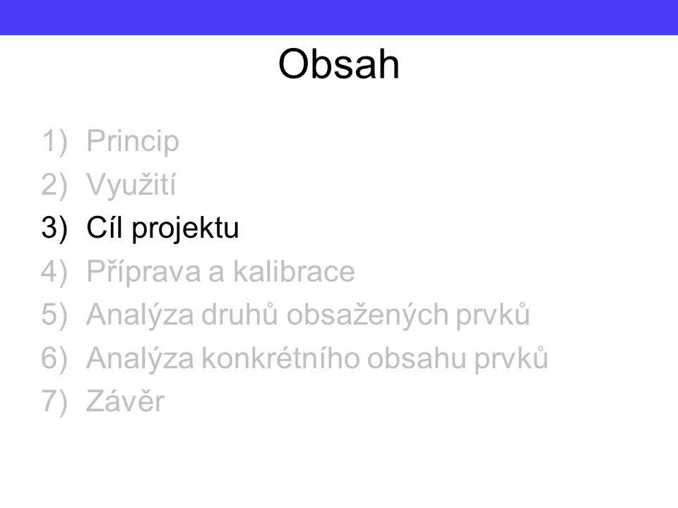 Obsah 1)Princip 2)Využití 3)Cíl projektu 4)Příprava a kalibrace 5)Analýza druhů obsažených prvků 6)Analýza konkrétního obsahu prvků 7)Závěr