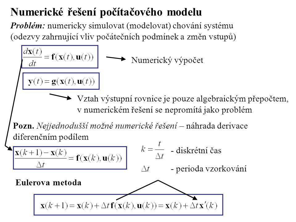 Numerické řešení počítačového modelu Problém: numericky simulovat (modelovat) chování systému (odezvy zahrnující vliv počátečních podmínek a změn vstupů) Vztah výstupní rovnice je pouze algebraickým přepočtem, v numerickém řešení se nepromítá jako problém Numerický výpočet Pozn.
