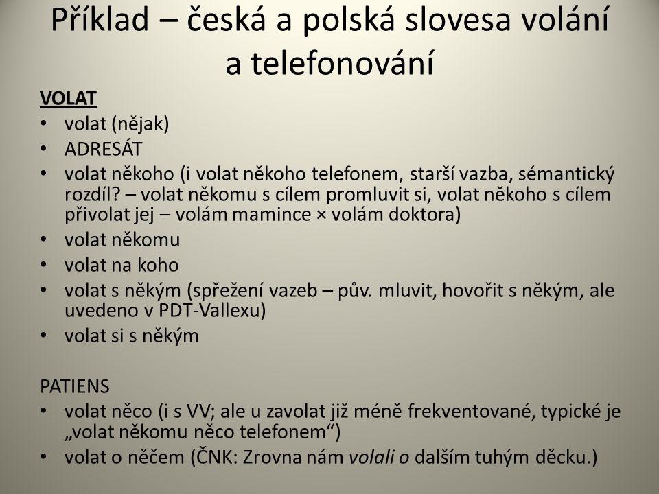 Příklad – česká a polská slovesa volání a telefonování VOLAT volat (nějak) ADRESÁT volat někoho (i volat někoho telefonem, starší vazba, sémantický rozdíl.
