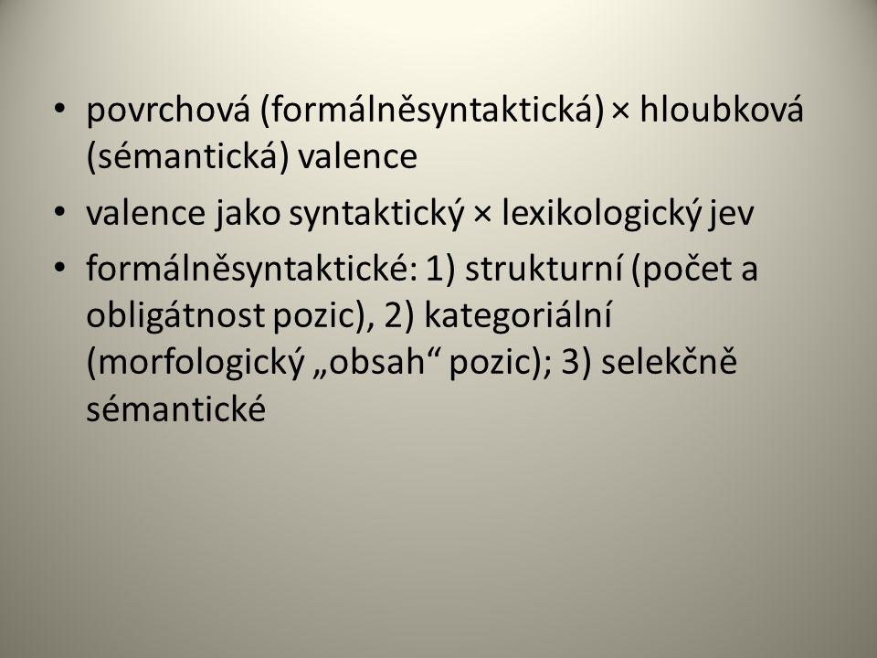 """povrchová (formálněsyntaktická) × hloubková (sémantická) valence valence jako syntaktický × lexikologický jev formálněsyntaktické: 1) strukturní (počet a obligátnost pozic), 2) kategoriální (morfologický """"obsah pozic); 3) selekčně sémantické"""