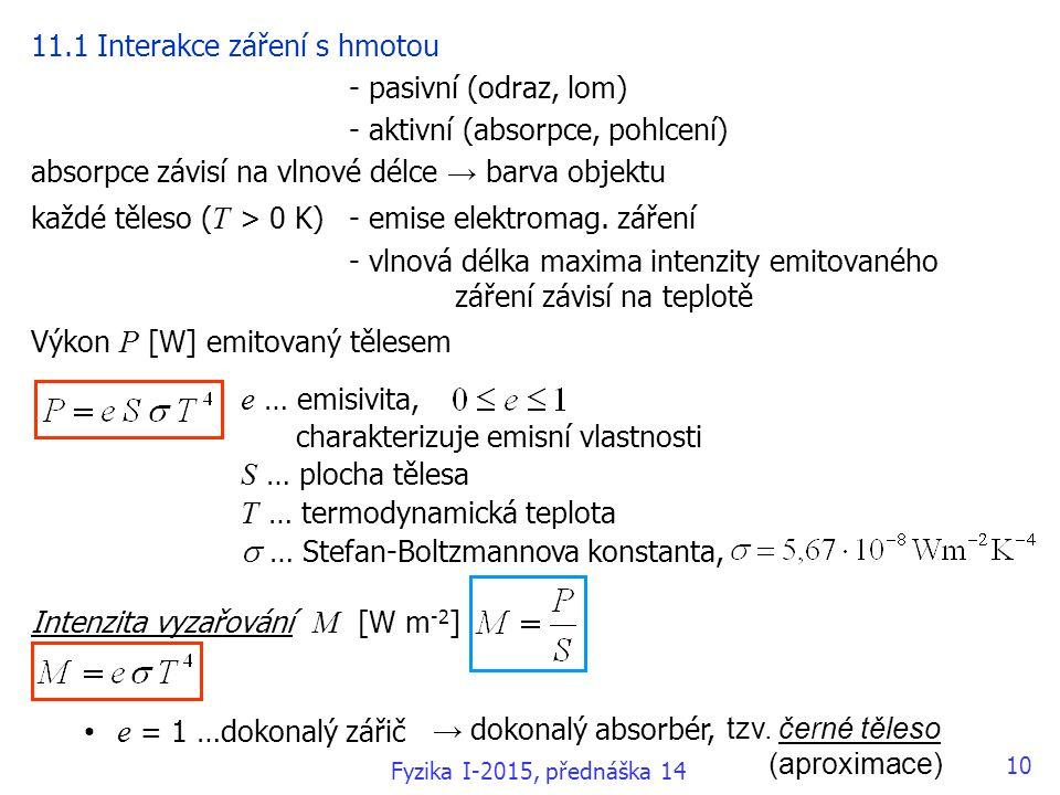 10 11.1 Interakce záření s hmotou - pasivní (odraz, lom) - aktivní (absorpce, pohlcení) absorpce závisí na vlnové délce → barva objektu každé těleso ( T > 0 K) - emise elektromag.