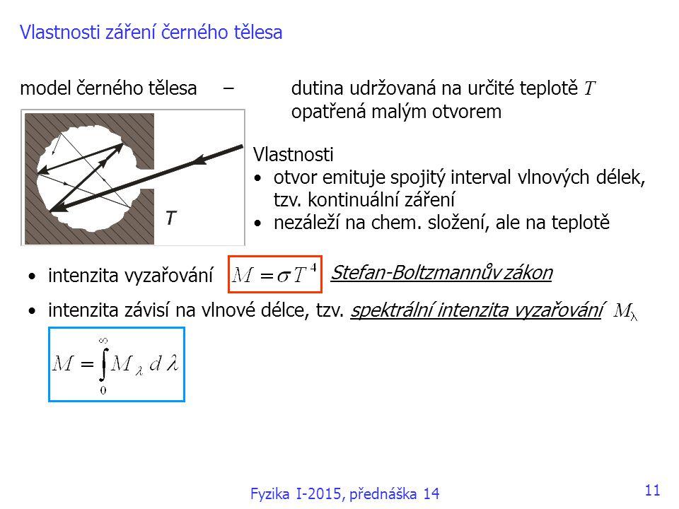 M má jedno maximum, pro = 0, → ∞: M → 0 vlnová délka m odpovídající maximu: Wienův posunovací zákon křivka pro nižší teplotu leží celá pod křivkou pro vyšší teplotu Vlastnosti záření černého tělesa Interpretace průběhu intenzity vyzařování černého tělesa: částice a záření jsou v rovnováze částice nabývají jen určitých hodnot energie energie se předává s elmag.