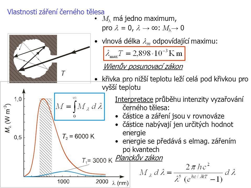 13 Fyzika I-2015, přednáška 14