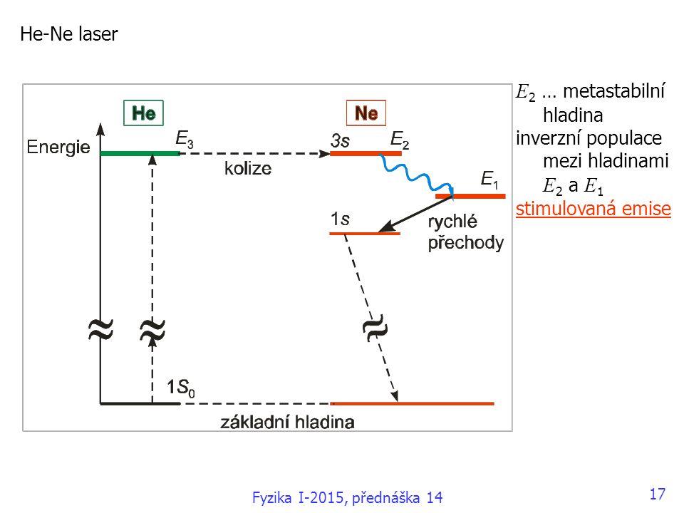 17 He-Ne laser E 2 … metastabilní hladina inverzní populace mezi hladinami E 2 a E 1 stimulovaná emise Fyzika I-2015, přednáška 14
