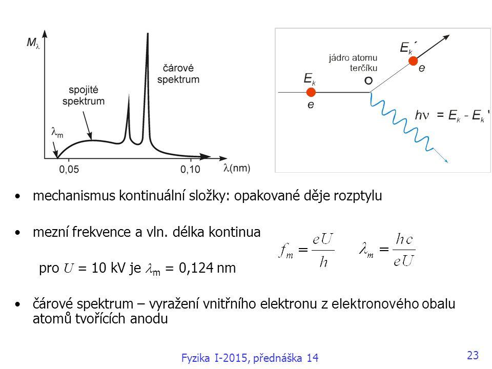 23 mechanismus kontinuální složky: opakované děje rozptylu mezní frekvence a vln.