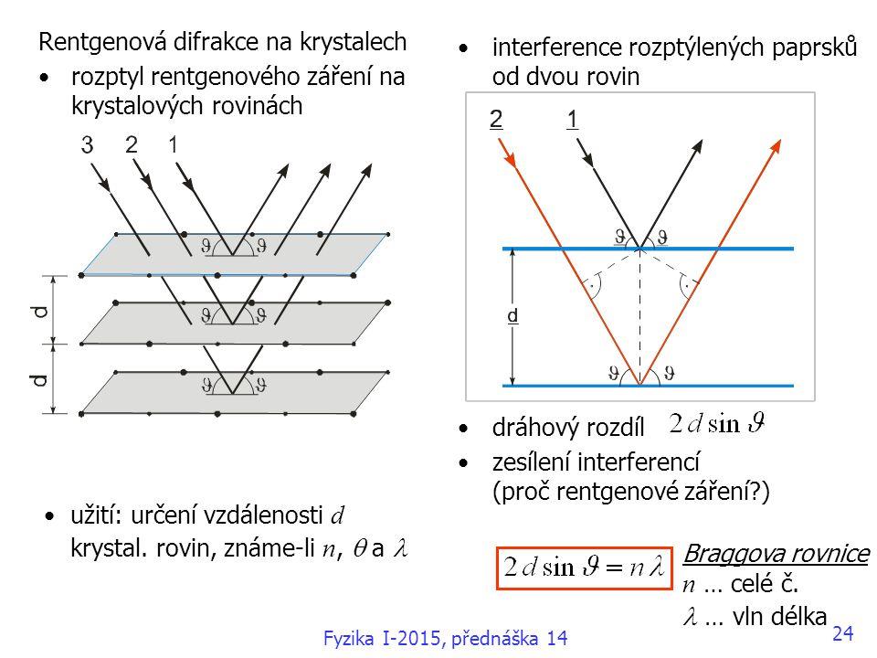 Rentgenová difrakce na krystalech rozptyl rentgenového záření na krystalových rovinách interference rozptýlených paprsků od dvou rovin dráhový rozdíl zesílení interferencí (proč rentgenové záření?) Braggova rovnice n … celé č.