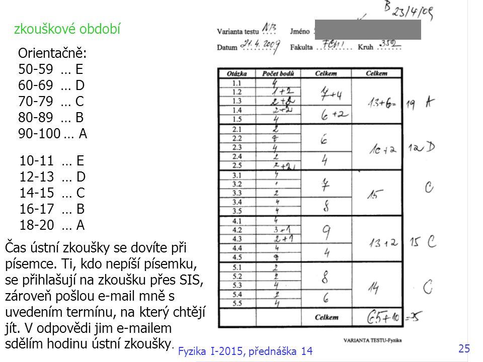 25 zkouškové období Orientačně: 50-59 … E 60-69 … D 70-79 … C 80-89 … B 90-100 … A 10-11 … E 12-13 … D 14-15 … C 16-17 … B 18-20 … A Čas ústní zkoušky se dovíte při písemce.