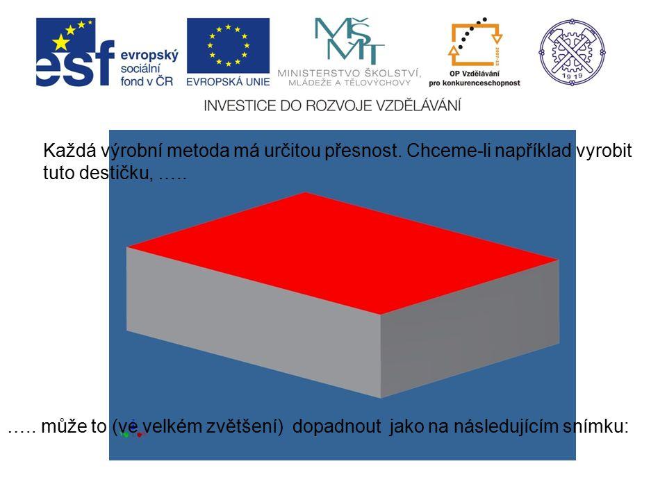 Pokud nám záleží na geometricky přesném tvaru, zde například na rovnoběžnosti horní (červené) a spodní plochy, …..