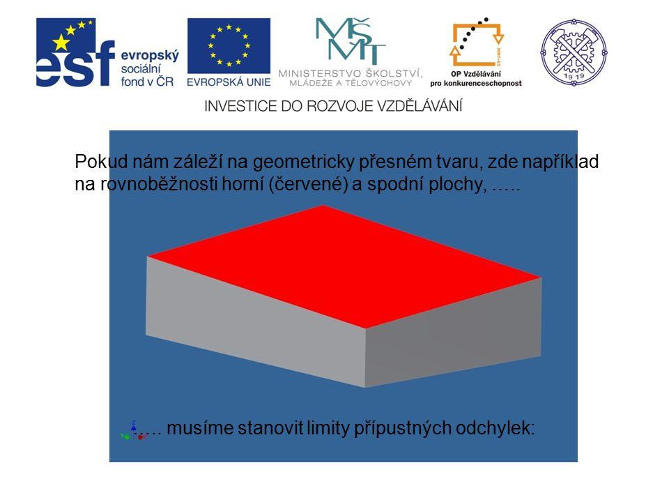 Pokud nám záleží na geometricky přesném tvaru, zde například na rovnoběžnosti horní (červené) a spodní plochy, ….. ….. musíme stanovit limity přípustn
