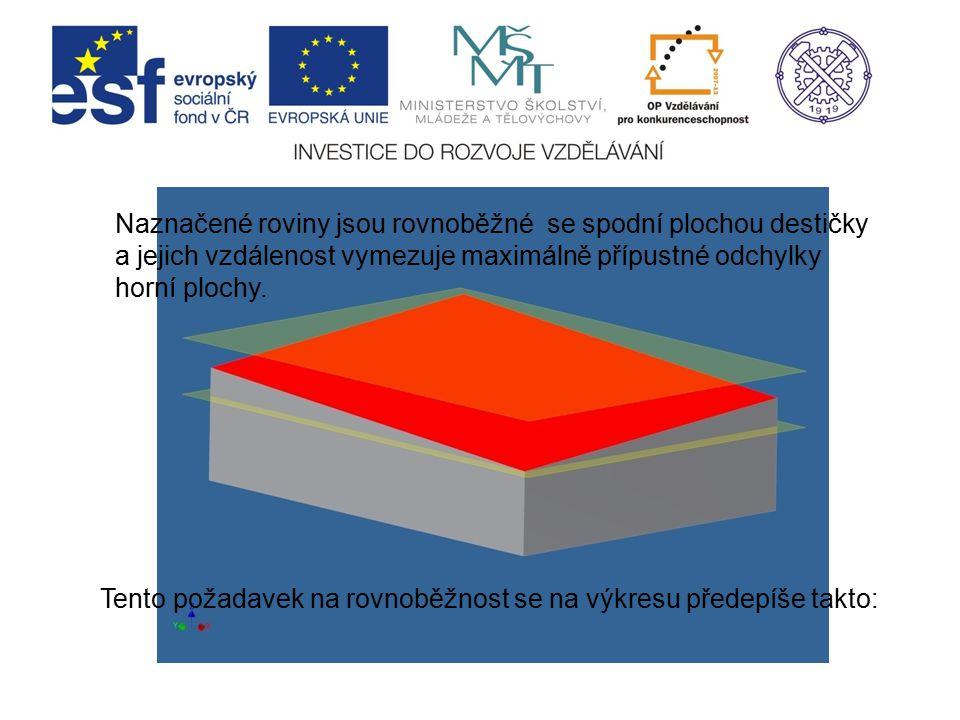 Naznačené roviny jsou rovnoběžné se spodní plochou destičky a jejich vzdálenost vymezuje maximálně přípustné odchylky horní plochy. Tento požadavek na